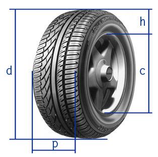 больший размер шин на renault symbol