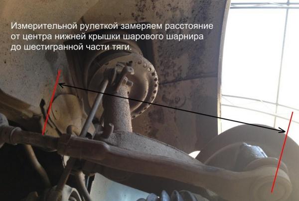 Съемник рулевых наконечников