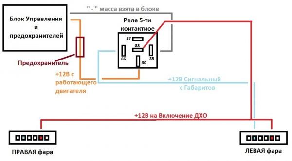 производстве термобелья подключение дхо на рено логан своими руками правильно понимать, чем